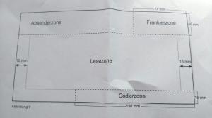 Postzonen
