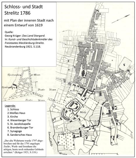 Strelitz_Figur2